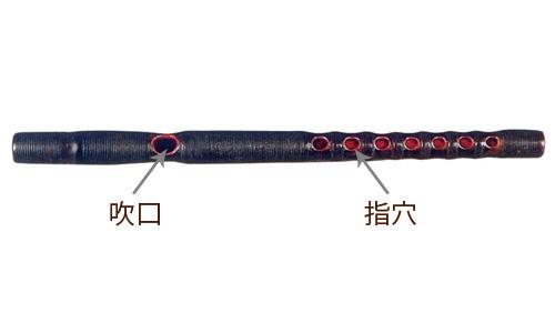 龍笛(りゅうてき)解説